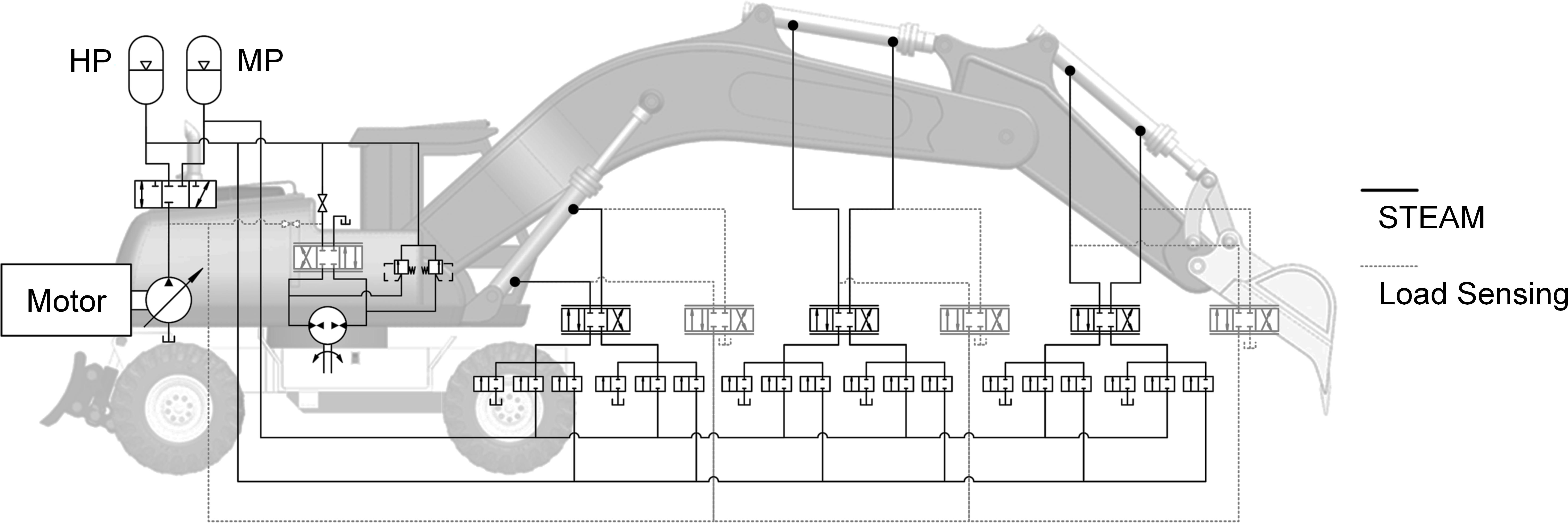 hydraulic circuit diagram of excavator Excavator Schematics excavator schematics wiring schematic