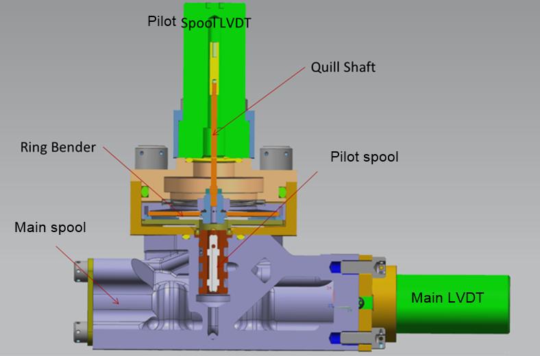 A Lightweight  Low Leakage Piezoelectric Servovalve